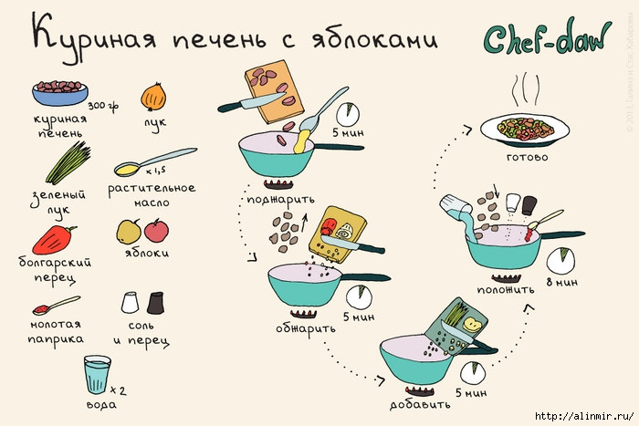 1380828542_Kurinaya_pechen__s_yablokami_kartinka (700x467, 157Kb)