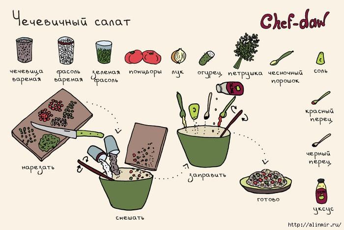 1380830841_CHechevichnuyy_salat_Galina_i_Stanislav_Habarovuy (700x467, 158Kb)