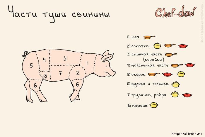 1380831089_CHasti_tushi_svininuy_Galina_i_Stanislav_Habarovuy (700x467, 103Kb)