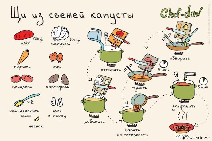 1380831764_SCHi_iz_svezhey_kapustuy (700x467, 182Kb)