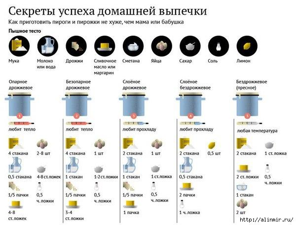 1380901443_sekretuy_uspeha_domashney_vuypechki (600x455, 130Kb)