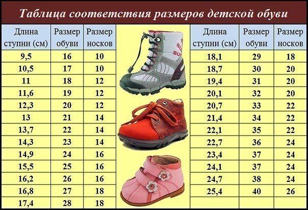 обувь (604x412, 199Kb)