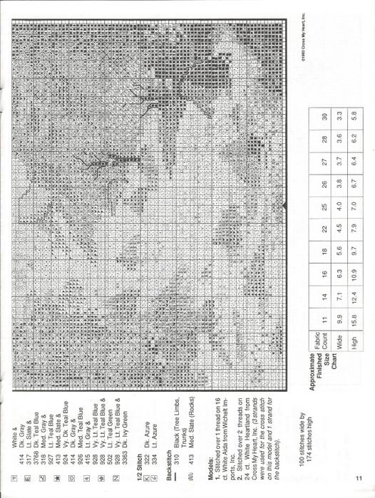 chart8 (526x700, 295Kb)