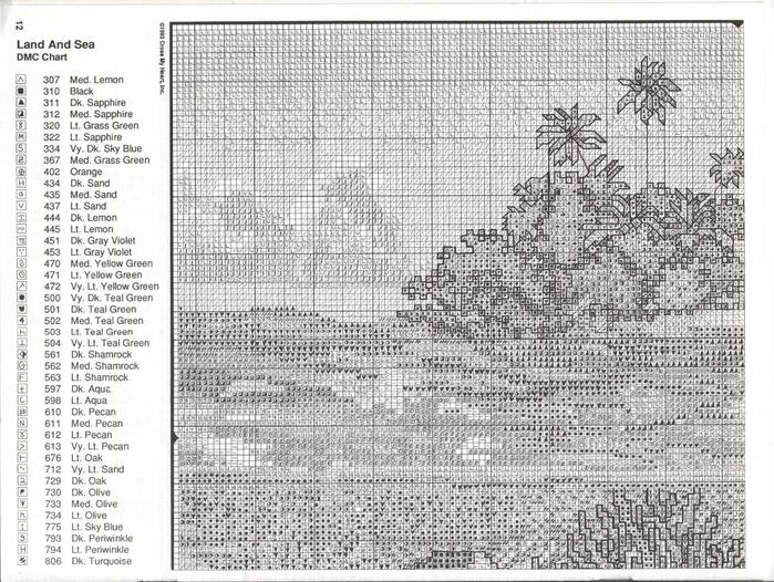 chart9a (700x526, 321Kb)