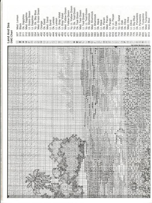 chart9c (526x700, 326Kb)