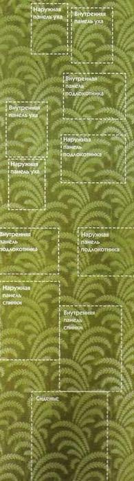 расчет расхода ткани для обивки кресла (1) (195x700, 117Kb)