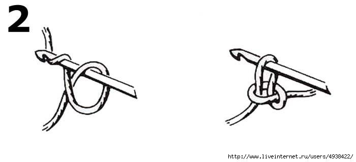Как сделать петли для вязания крючком