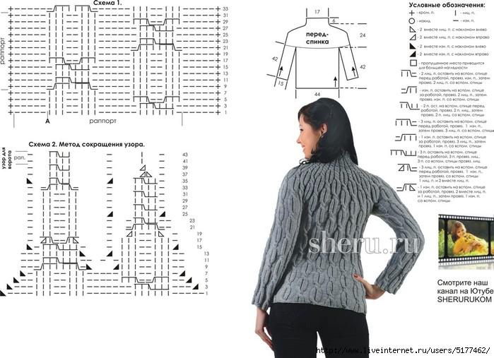 Вязание кофты спицами узор косы