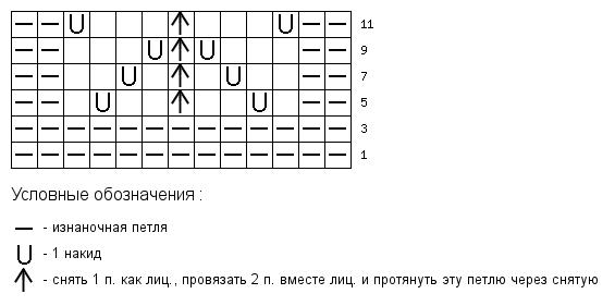 tamica.ru - Схема вязания 13x8 (565x329, 9Kb)/4823956_tamica_ru__Shema_vyazaniya_13x8 (565x281, 8Kb)