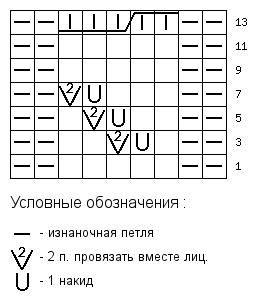 tamica.ru - Схема вязания 9x7 (260x305, 5Kb)