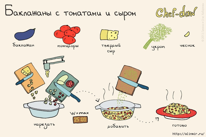 1381505034_Baklazhanuy_s_tomatami_i_suyrom_v_mikrovolnovke (700x467, 148Kb)