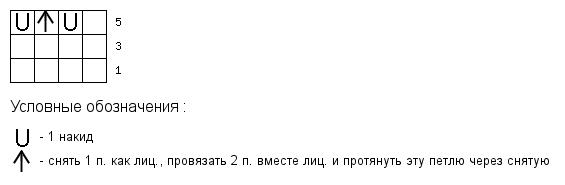 tamica.ru - Схема вязания 4x3 (565x185, 6Kb)