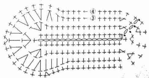 Вязание спицами тапочек взрослым