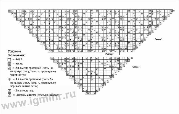 Схема вязания мохера спицами