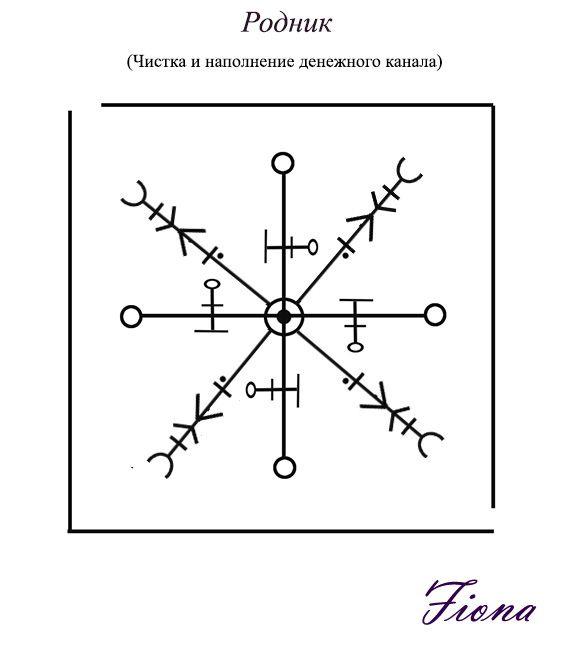 5057605_rodnik (567x652, 28Kb)