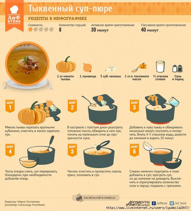 Как приготовить свекольник