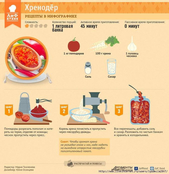 Как приготовить вкусные соленые огурцы на зиму без уксуса