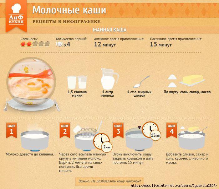molochniekashi-infogr-upd (700x602, 213Kb)