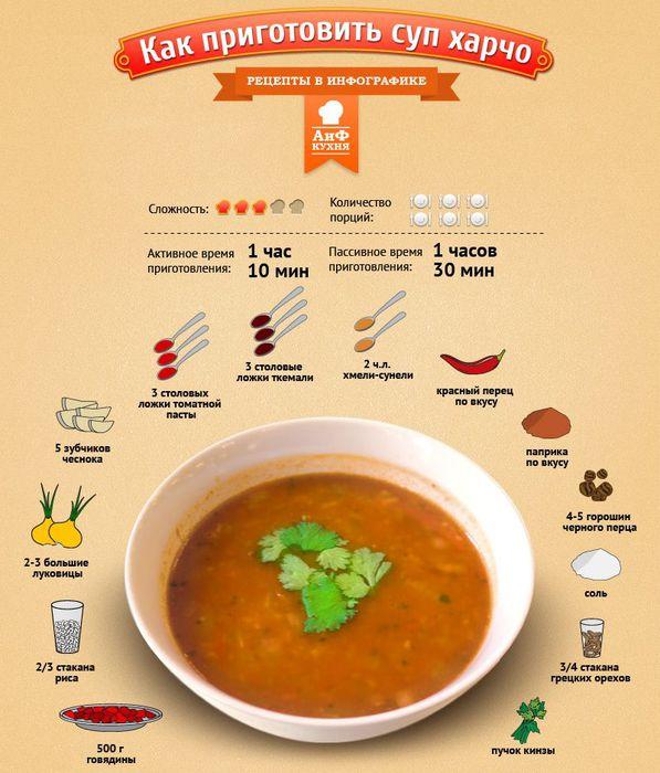 Как делать суп харчо рецепт