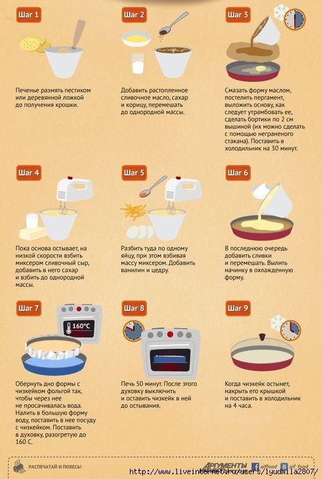 cheesecake-а (471x700, 175Kb)