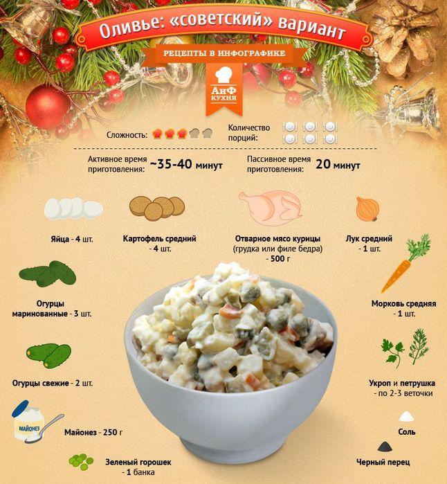 Оливье правильный рецепт