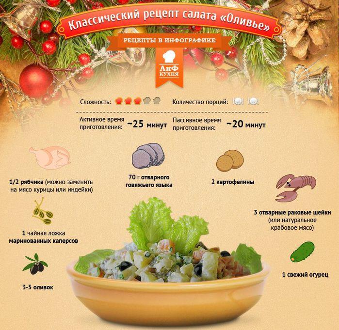Рецепт гунканов в домашних условиях