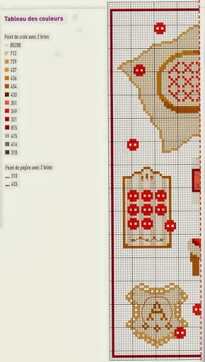 Вышивка сумочки на швейную тему. Схемы (1) (290x512, 105Kb)