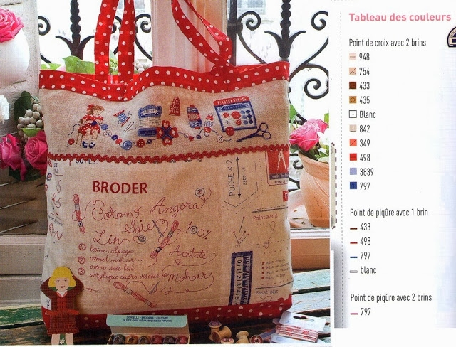Вышивка сумочки на швейную тему. Схемы (3) (640x488, 291Kb)