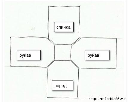 Кр_блуза_выкр (428x342, 38Kb)