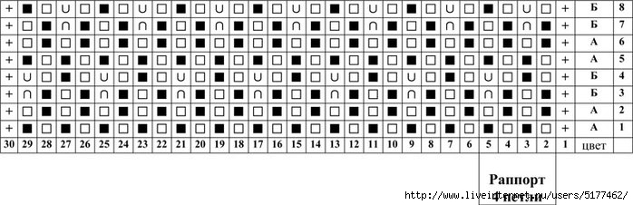 Вязание спицами схема узора путанка