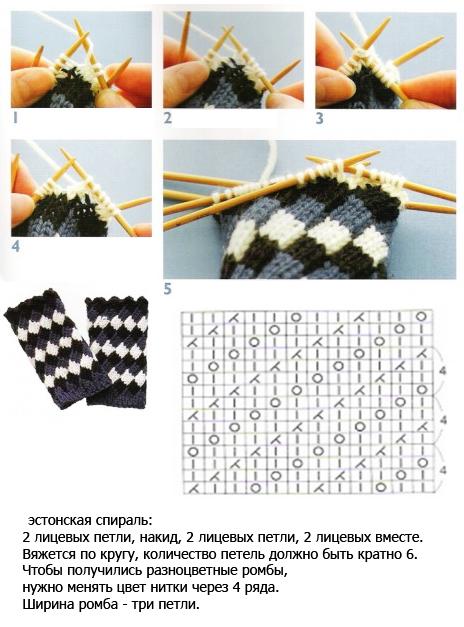 Вязание эстонские спирали