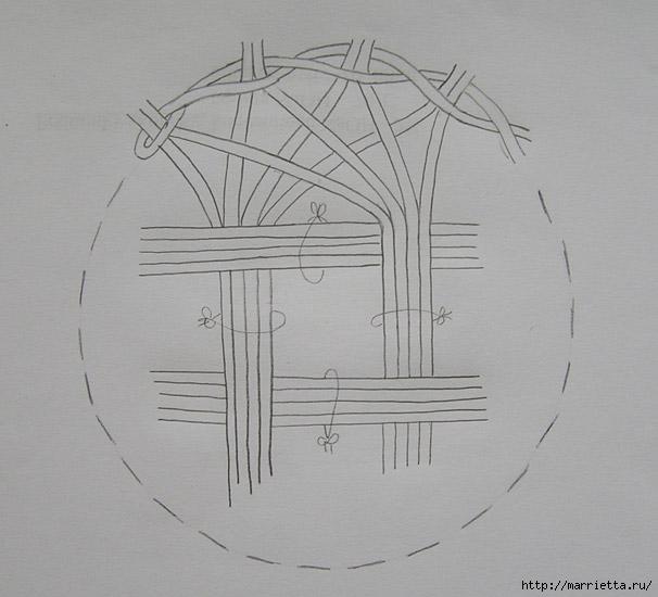 Плетение из газет. Интересный вариант плетния для панно или крышки корзинки (22) (606x550, 147Kb)