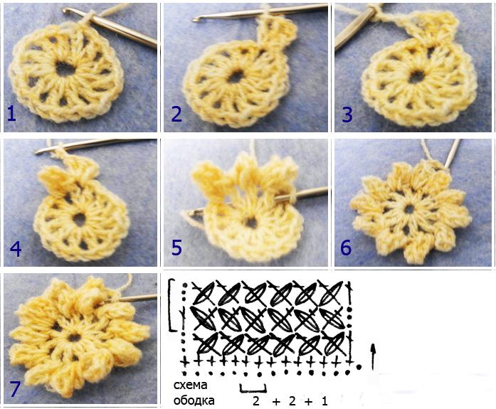 Шапки вязаные из ракушек с схемами