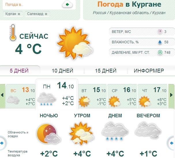 погода на завтра м курган части