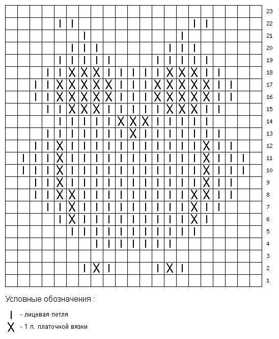 tamica.ru - Схема вязания