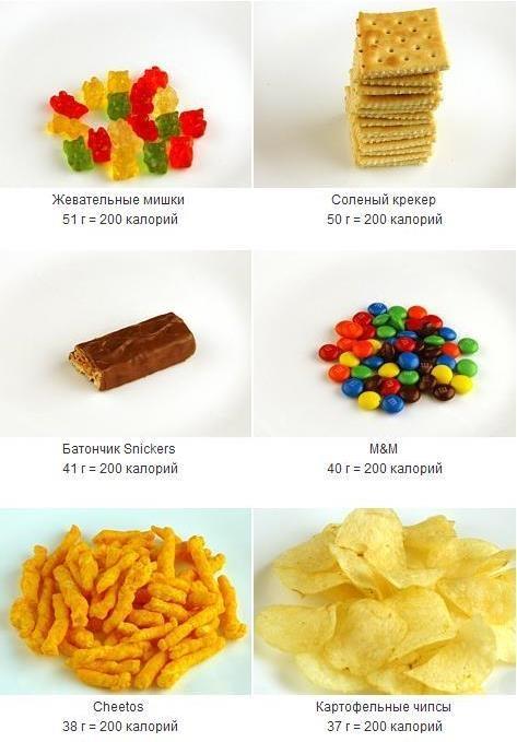 Овсяно овощная диета меню