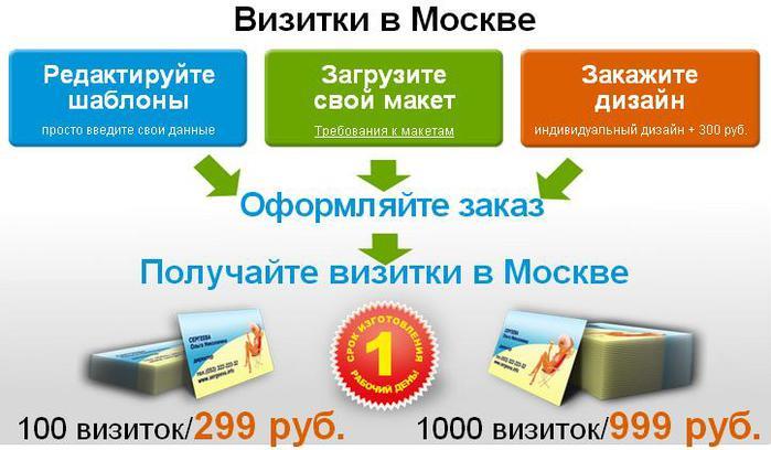 визитки москва/3185107_zakaz_vizitok_moskva (700x408, 46Kb)