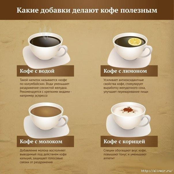 1382884614_kofe_s_dobavkami (604x604, 160Kb)