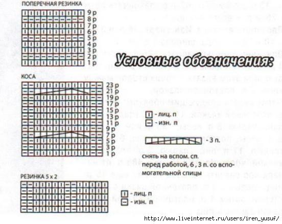 koftochka_04_shema (552x438, 116Kb)