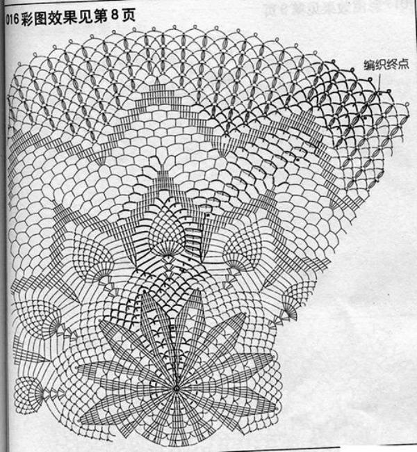 салфетка111.JPGсхема (600x650, 360Kb)