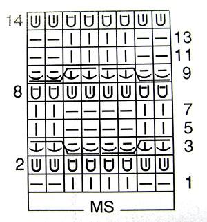 sab3 (300x321, 79Kb)