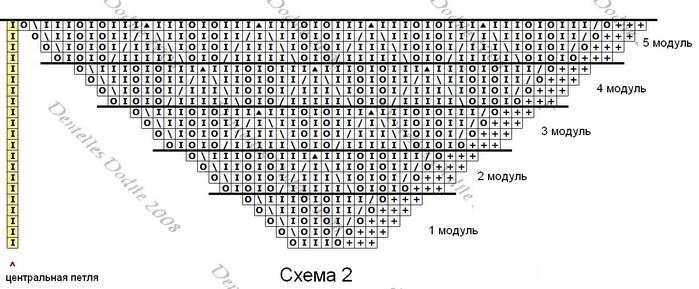 chart2 (700x289, 206Kb)