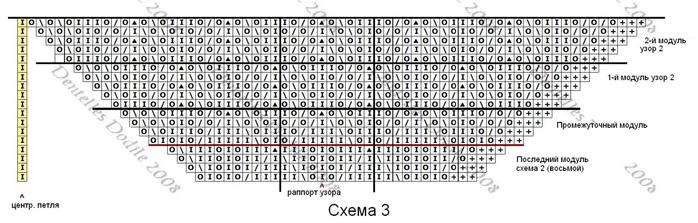 chart3 (700x223, 167Kb)