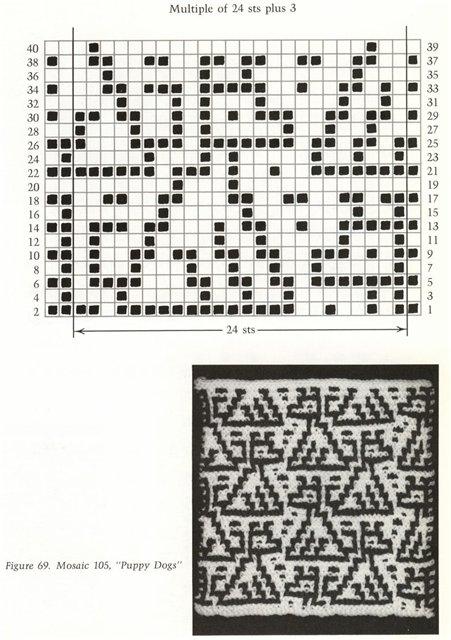 Жаккардовые узоры для ленивых спицами схемы и описание