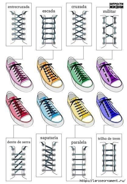 Способы шнуровки