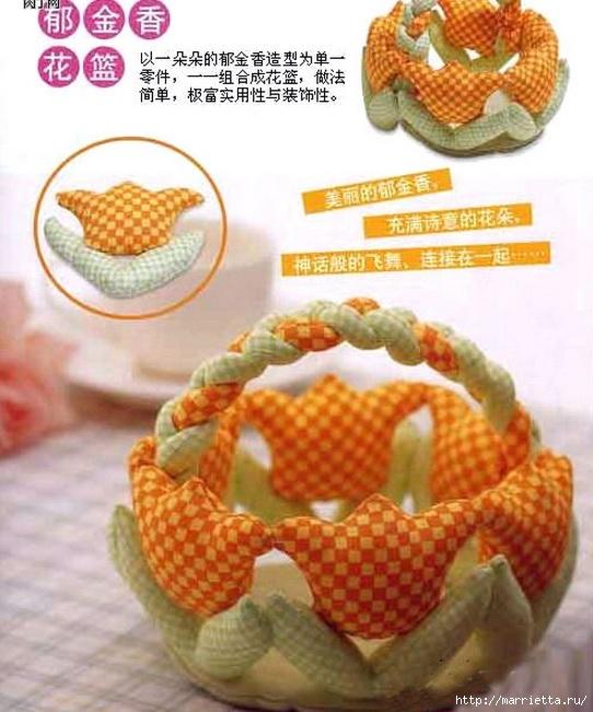 Текстильная корзинка с тюльпанами. Шьем сами (4) (542x651, 200Kb)