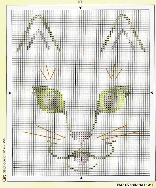 Кошечка на фартуке. Вышивка (2) (530x640, 313Kb)