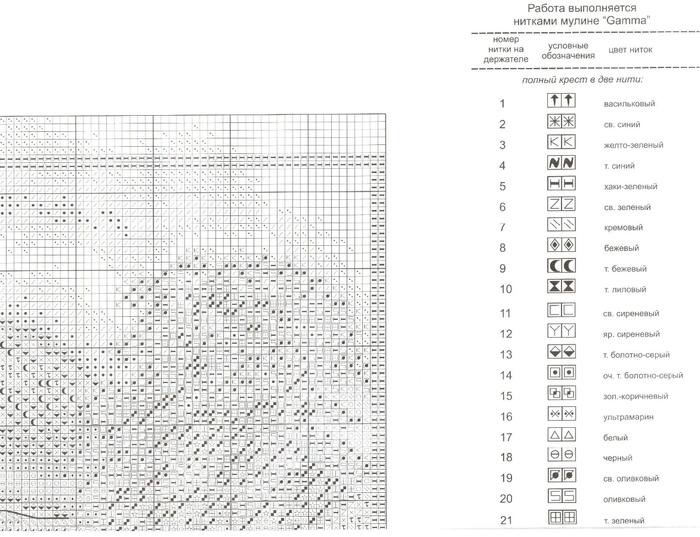 Stitchart-leto-v-derevne3 (700x537, 212Kb)