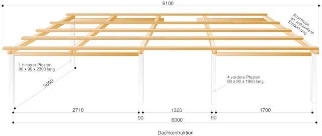 Перед началом строительства выполняется разметка территории, отражающая положение деревянных опор навеса.