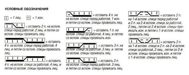 26 узоров из кос для вязания спицами - Афина - клуб рукодельниц
